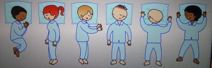 Що може розповісти про Вас поза, в якій ви спите?