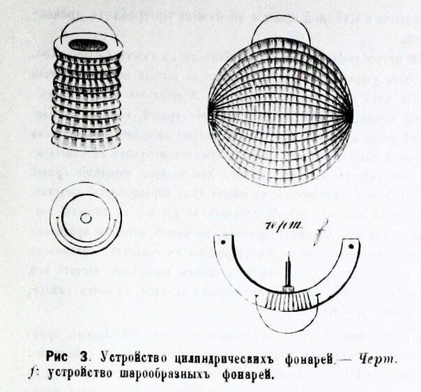 Як робити паперові ліхтарі: інструкція XIX століття